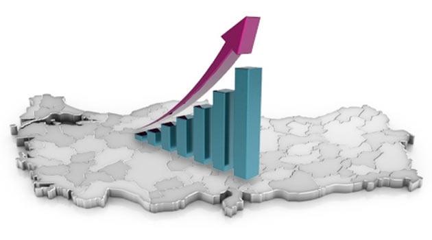 Экономика Турции